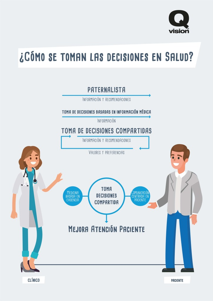 Infografia IHC Qvision