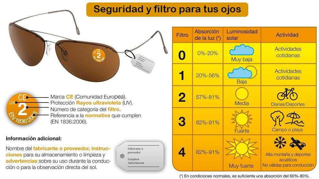 seguridad-y-filtro-para-los-ojos