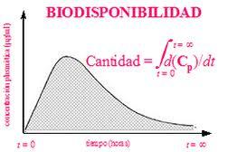 biodisp2